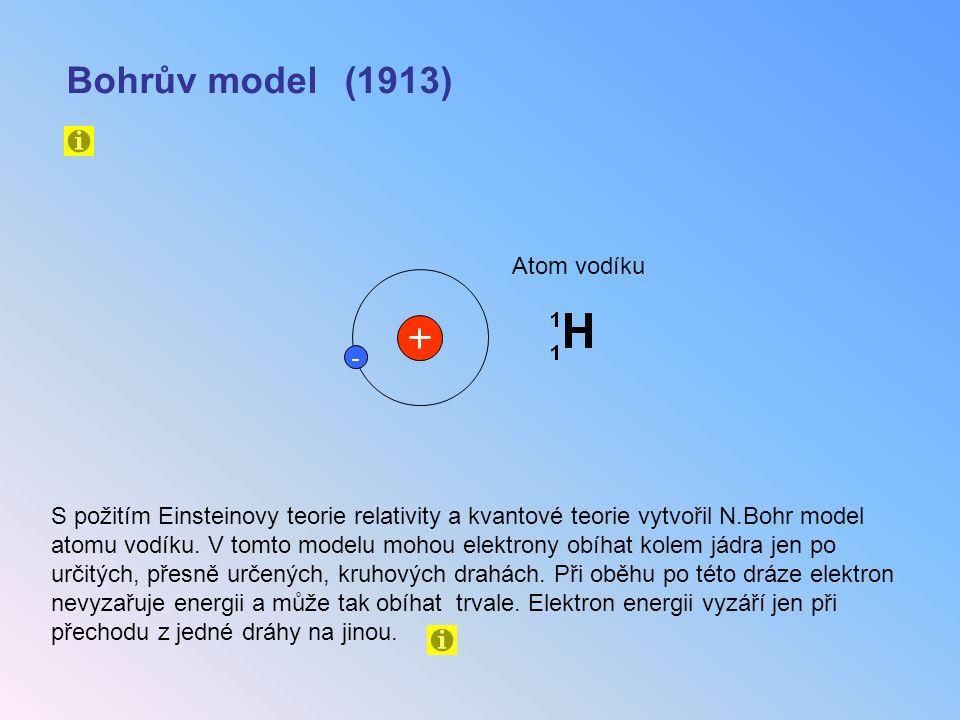 Bohrův model (1913) Atom vodíku