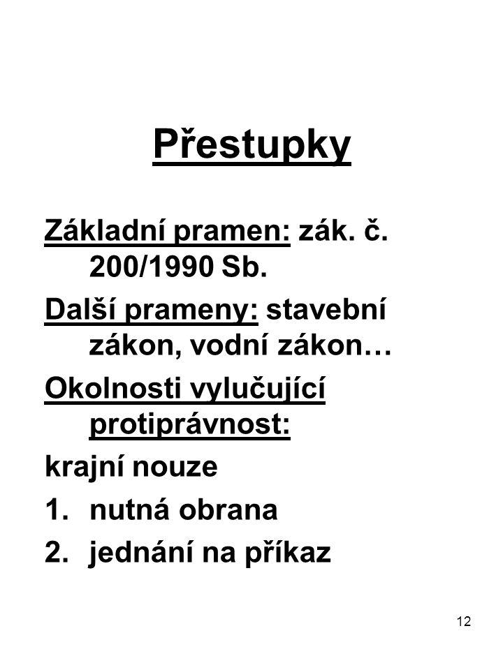 Přestupky Základní pramen: zák. č. 200/1990 Sb.