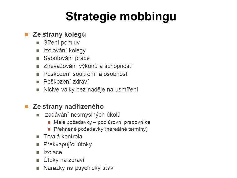 Strategie mobbingu Ze strany kolegů Ze strany nadřízeného