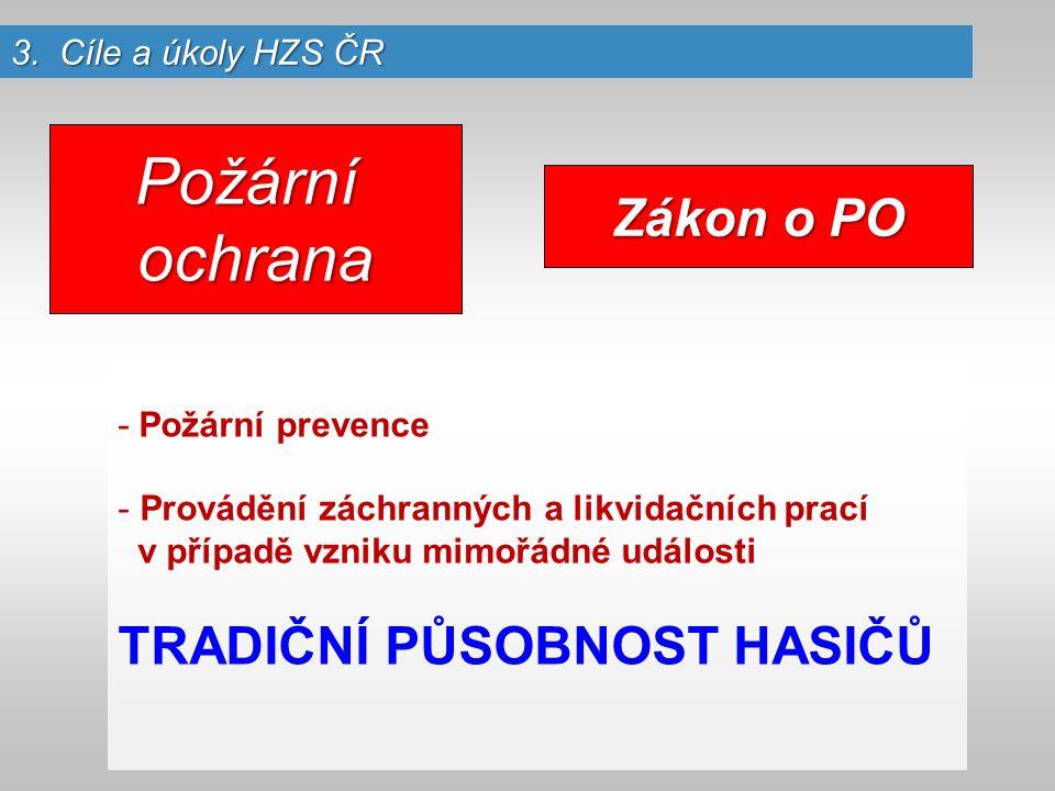 Požární ochrana Zákon o PO 3. Cíle a úkoly HZS ČR - Požární prevence