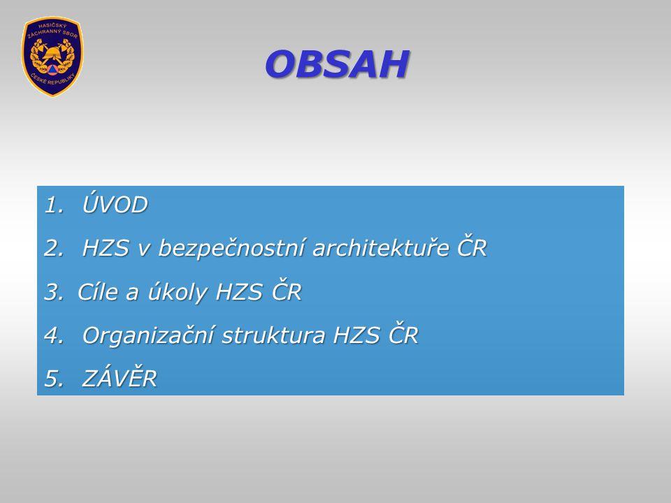 OBSAH 1. ÚVOD 2. HZS v bezpečnostní architektuře ČR