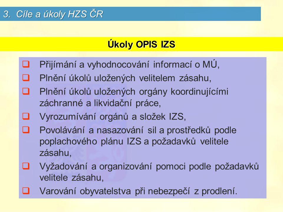 3. Cíle a úkoly HZS ČR Úkoly OPIS IZS. Přijímání a vyhodnocování informací o MÚ, Plnění úkolů uložených velitelem zásahu,