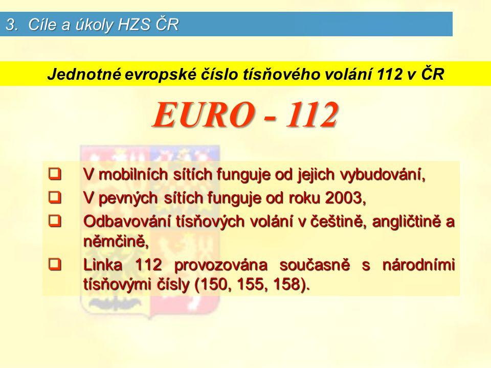 Jednotné evropské číslo tísňového volání 112 v ČR