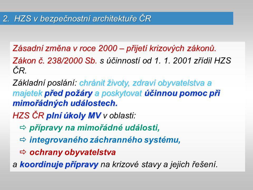 2. HZS v bezpečnostní architektuře ČR