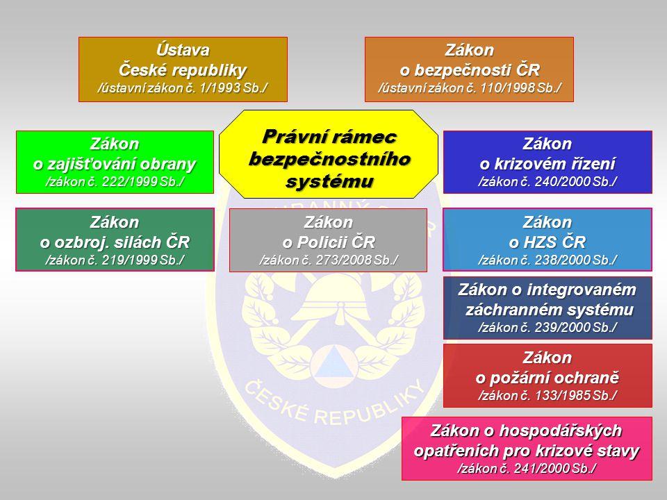 Právní rámec bezpečnostního systému