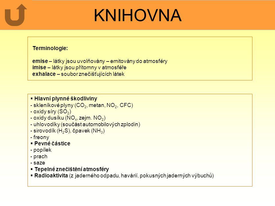 KNIHOVNA Terminologie: