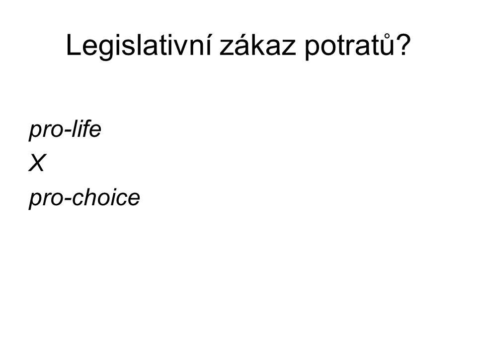 Legislativní zákaz potratů