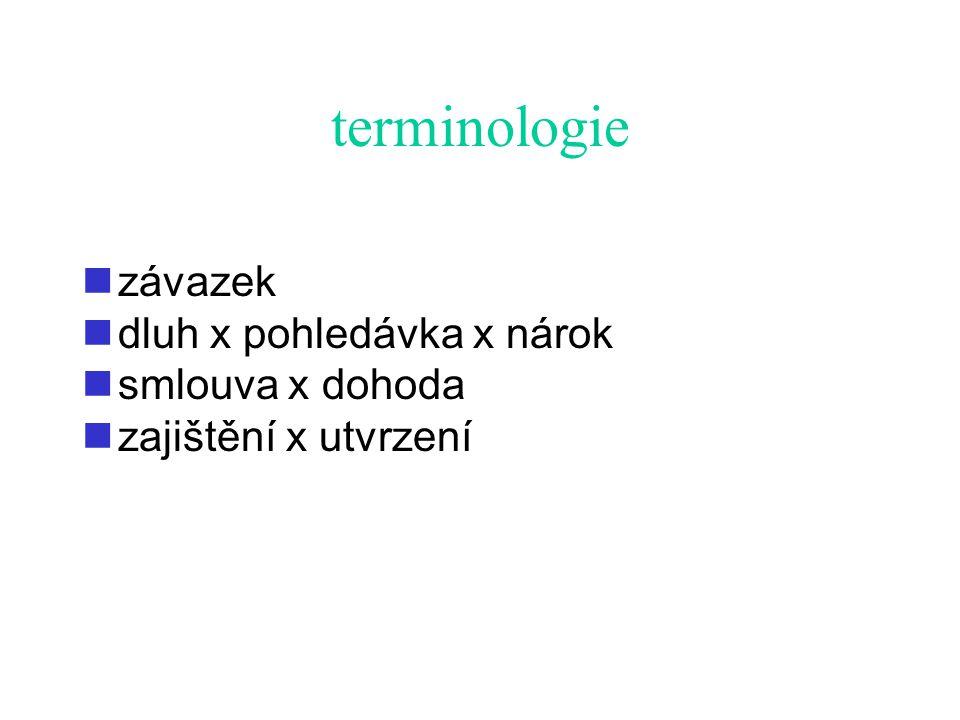 terminologie závazek dluh x pohledávka x nárok smlouva x dohoda