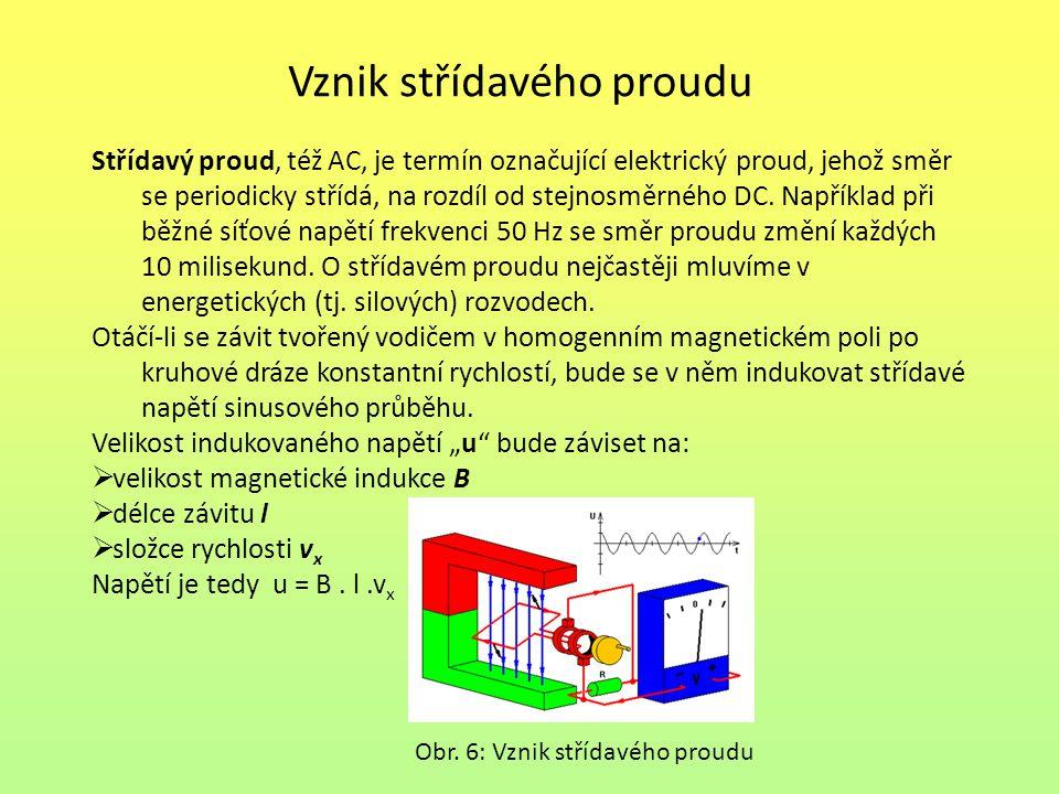 Vznik střídavého proudu