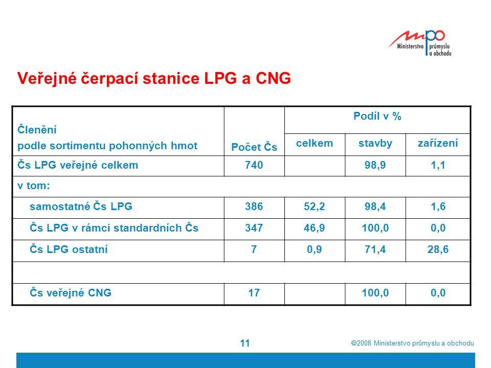 Veřejné čerpací stanice LPG a CNG