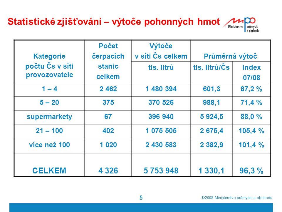 Statistické zjišťování – výtoče pohonných hmot