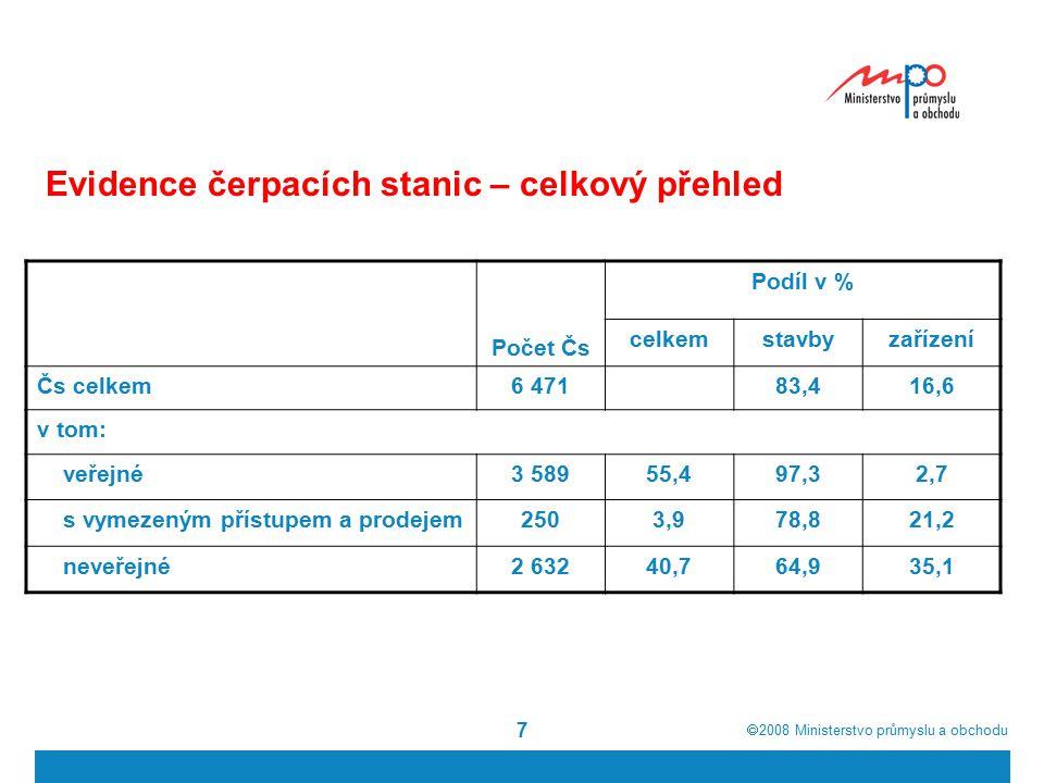 Evidence čerpacích stanic – celkový přehled
