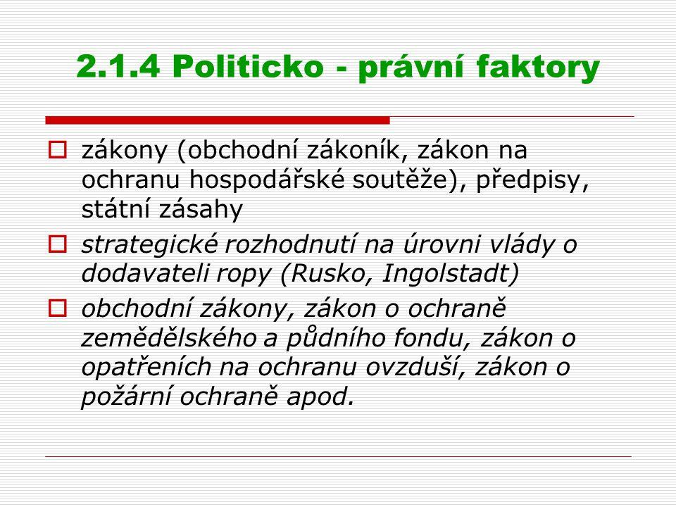 2.1.4 Politicko - právní faktory
