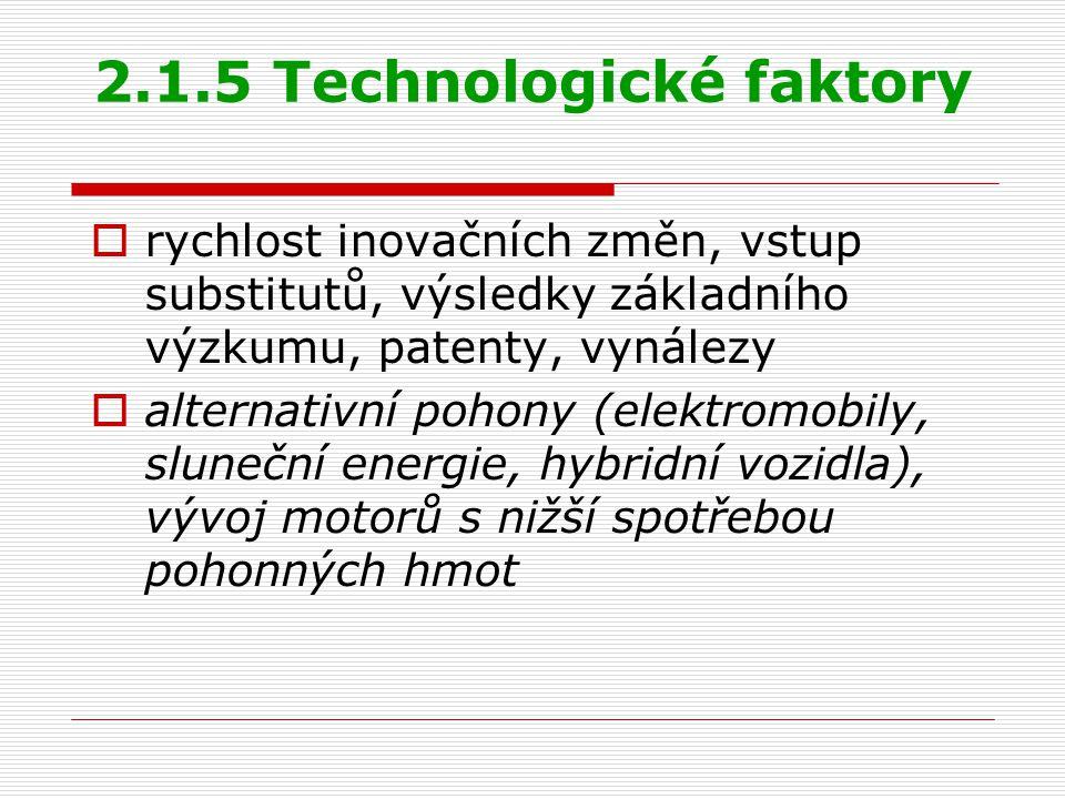 2.1.5 Technologické faktory