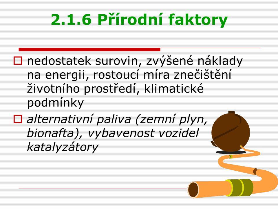 2.1.6 Přírodní faktory nedostatek surovin, zvýšené náklady na energii, rostoucí míra znečištění životního prostředí, klimatické podmínky.