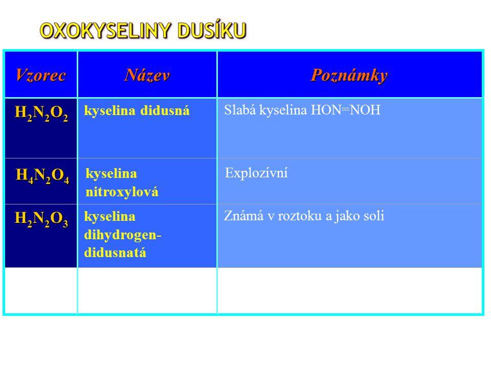 Oxokyseliny dusíku Vzorec Název Poznámky H2N2O2 {HNO} H4N2O4 H2N2O3