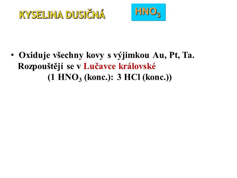 HNO3 Kyselina dusičná Oxiduje všechny kovy s výjimkou Au, Pt, Ta.