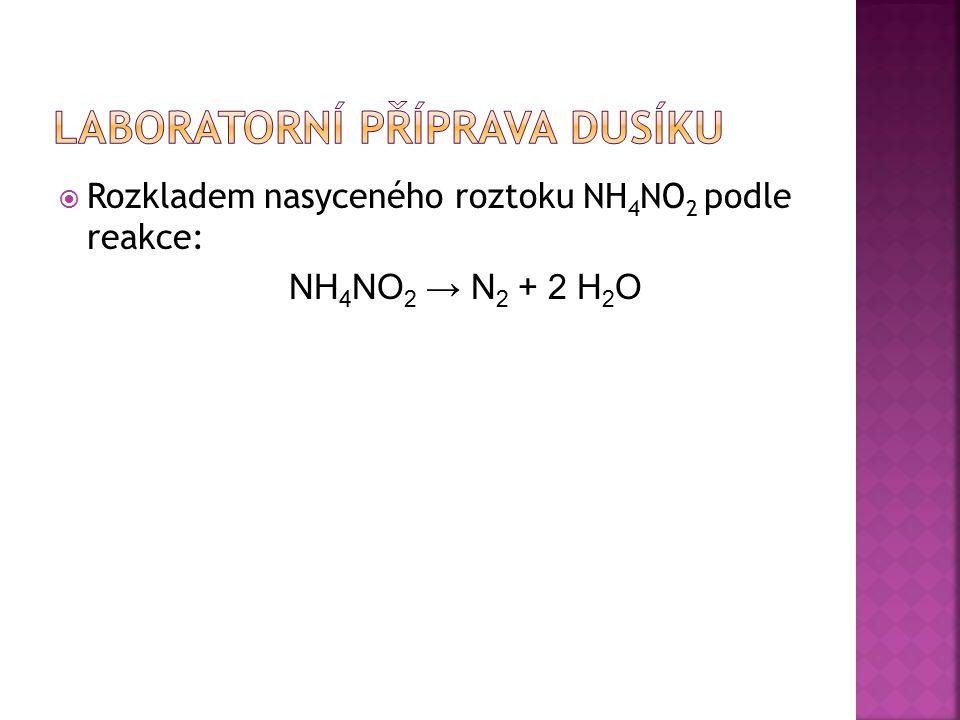 Laboratorní příprava dusíku