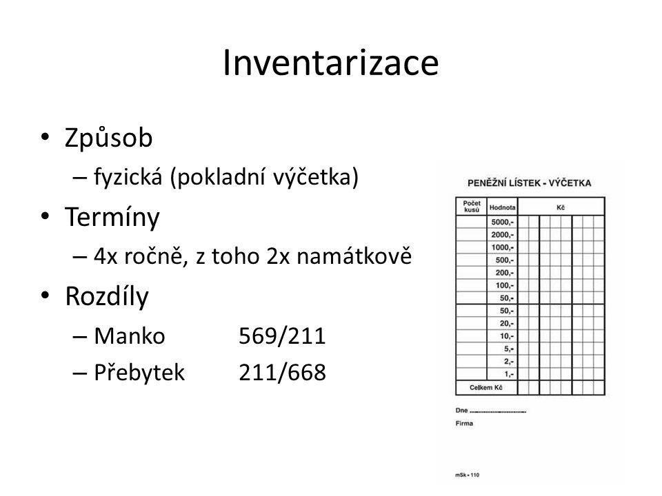 Inventarizace Způsob Termíny Rozdíly fyzická (pokladní výčetka)
