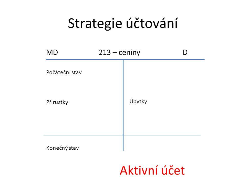 Strategie účtování Aktivní účet MD 213 – ceniny D Počáteční stav