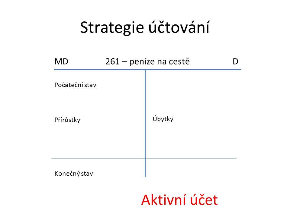 Strategie účtování Aktivní účet MD 261 – peníze na cestě D
