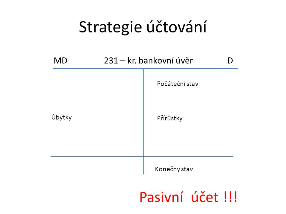 Strategie účtování Pasivní účet !!! MD 231 – kr. bankovní úvěr D