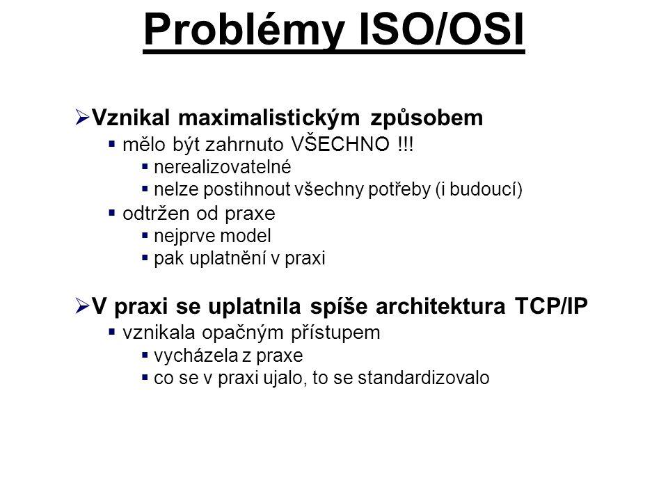 Problémy ISO/OSI Vznikal maximalistickým způsobem