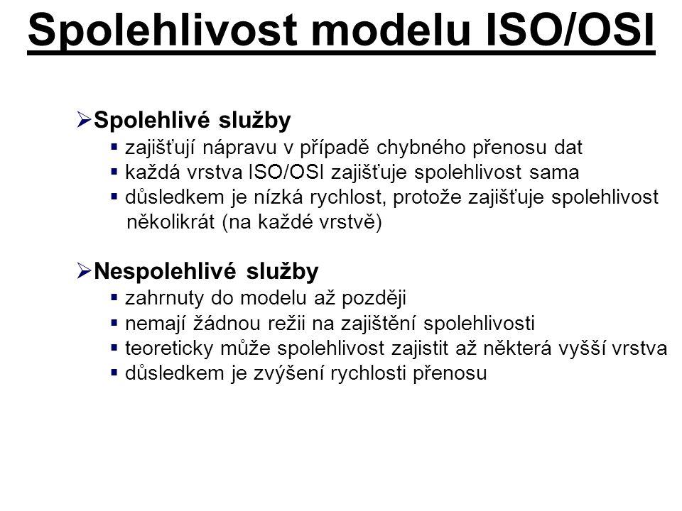 Spolehlivost modelu ISO/OSI