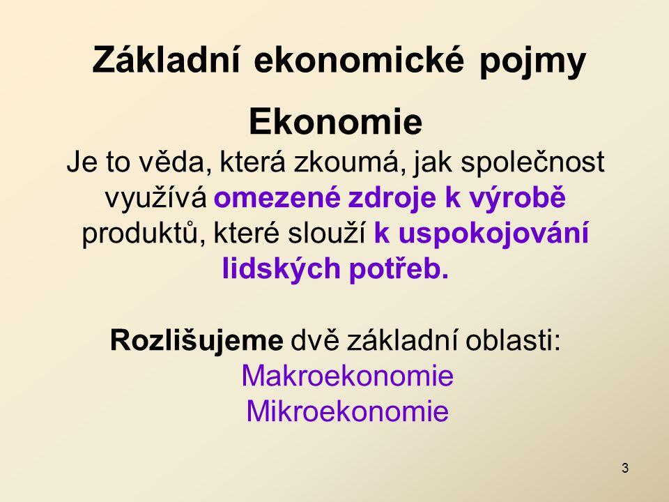 Základní ekonomické pojmy