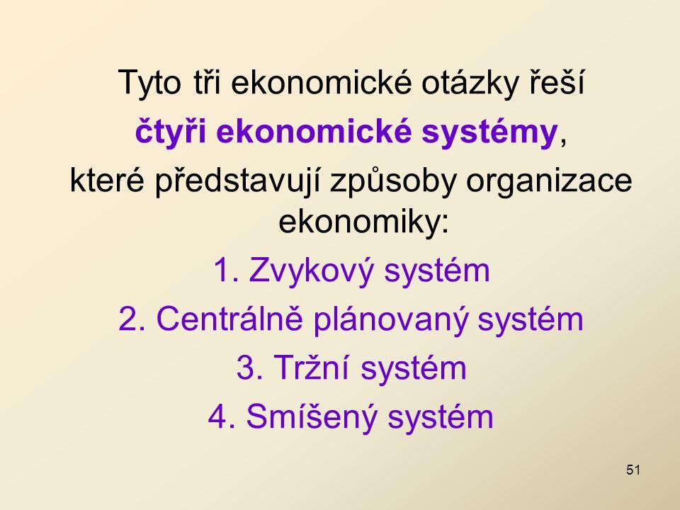 Tyto tři ekonomické otázky řeší čtyři ekonomické systémy,
