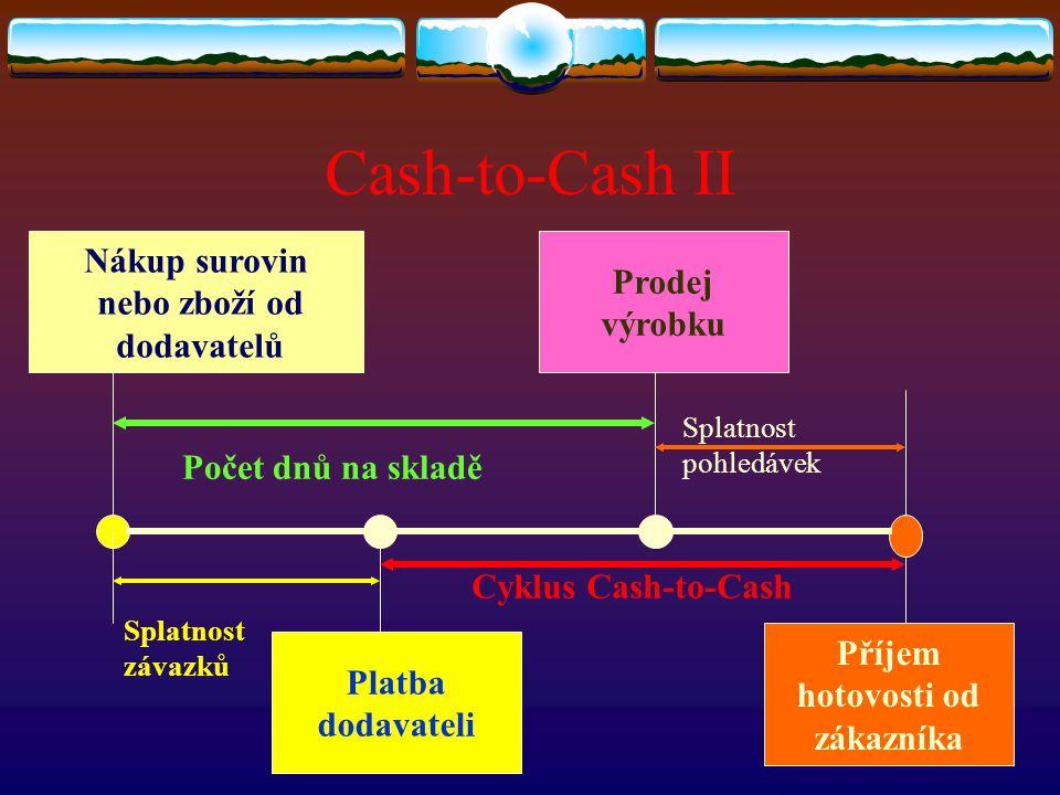 Cash-to-Cash II Nákup surovin Prodej nebo zboží od výrobku dodavatelů