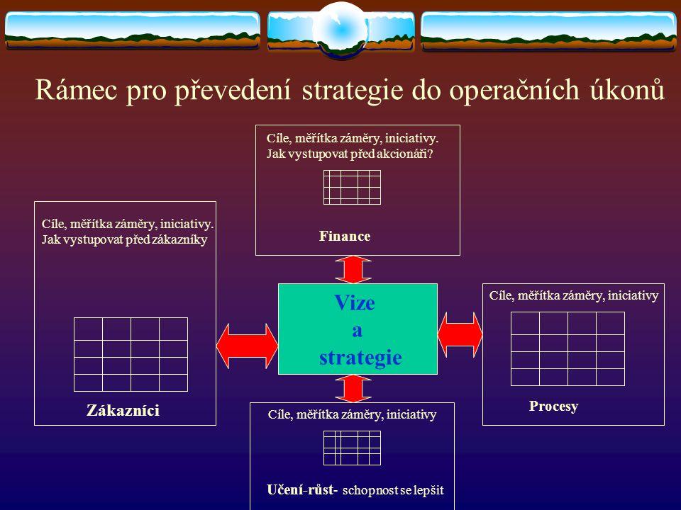 Rámec pro převedení strategie do operačních úkonů