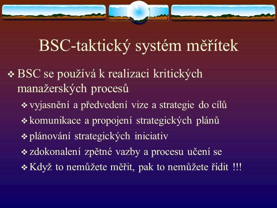 BSC-taktický systém měřítek