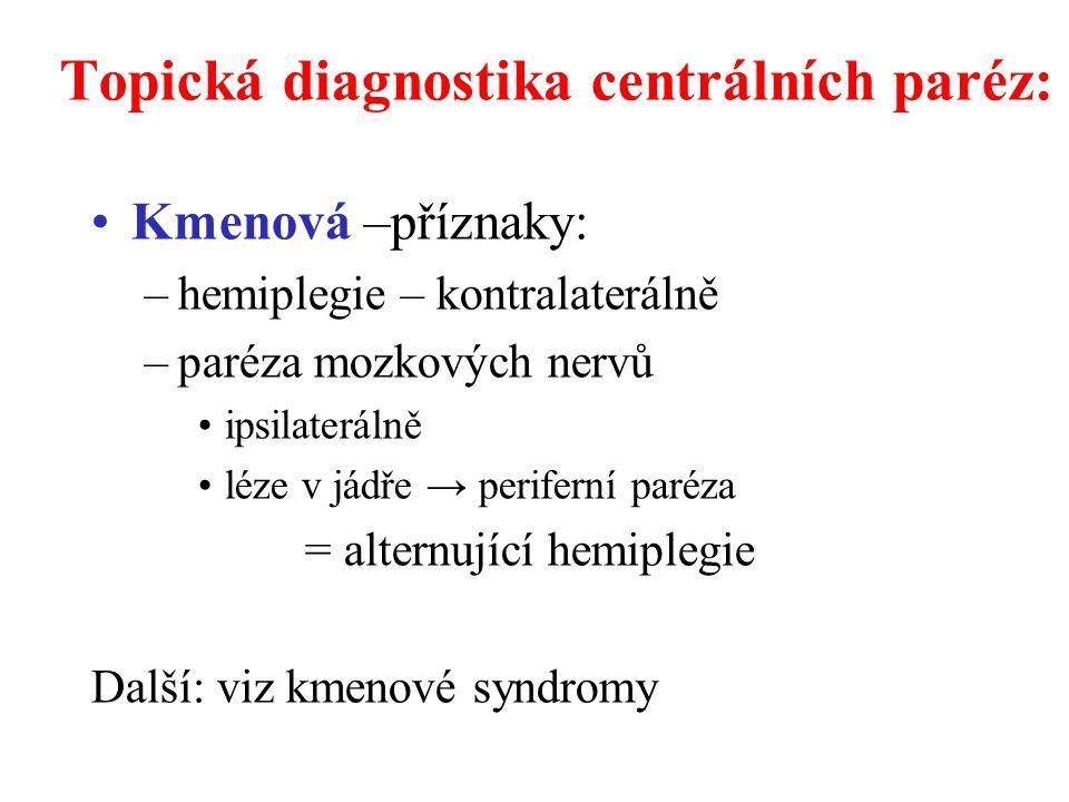 Topická diagnostika centrálních paréz: