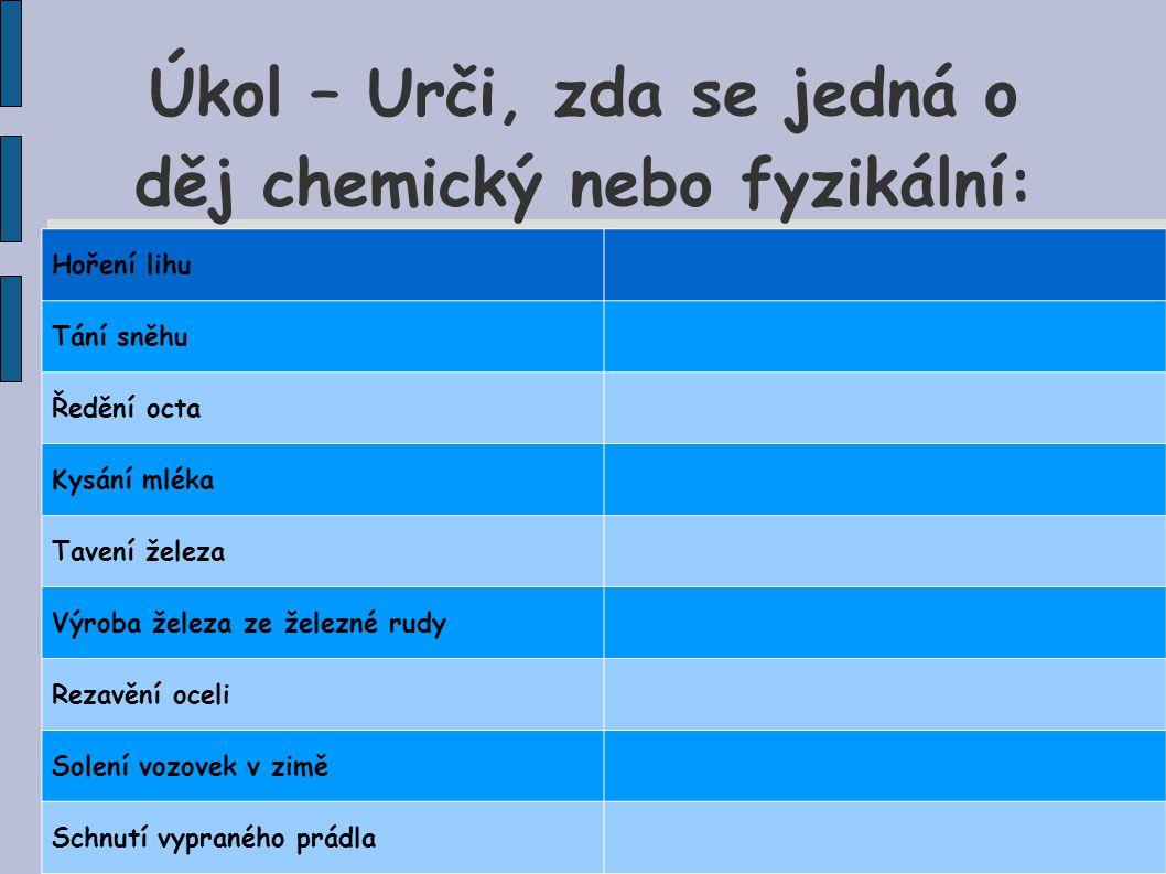 Úkol – Urči, zda se jedná o děj chemický nebo fyzikální: