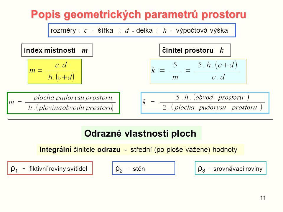 Popis geometrických parametrů prostoru