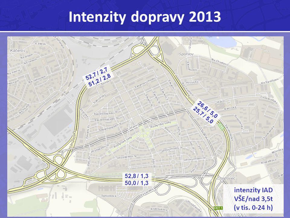 Intenzity dopravy 2013 intenzity IAD VŠE/nad 3,5t (v tis. 0-24 h)