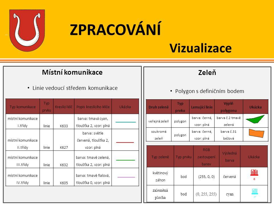 ZPRACOVÁNÍ Vizualizace Místní komunikace Zeleň