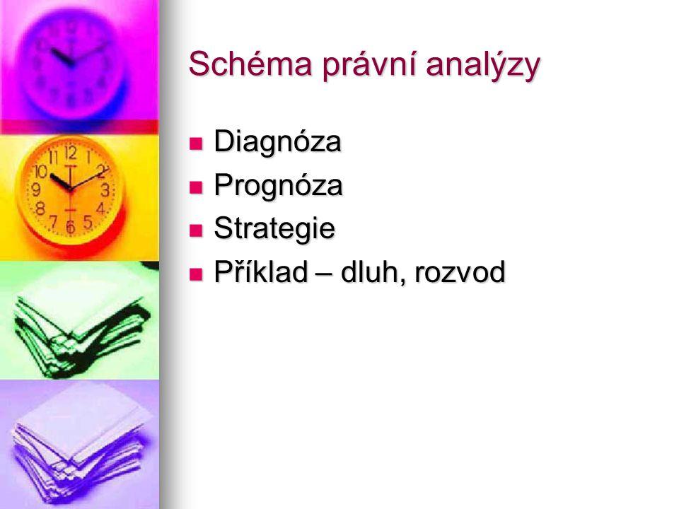 Schéma právní analýzy Diagnóza Prognóza Strategie