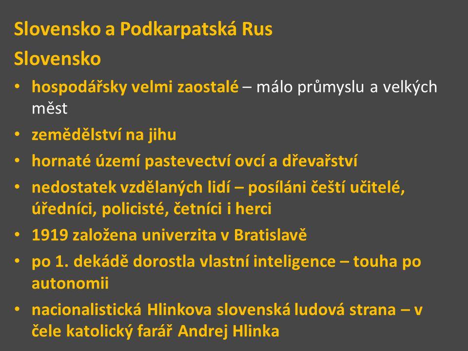Slovensko a Podkarpatská Rus Slovensko