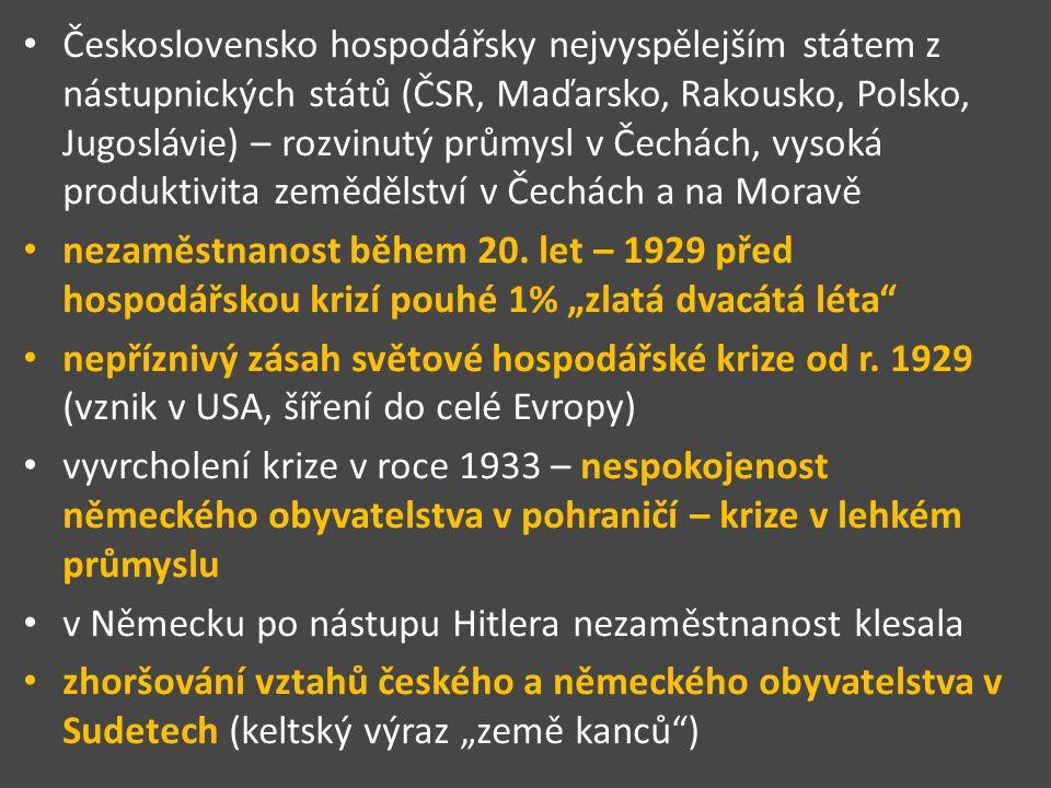 Československo hospodářsky nejvyspělejším státem z nástupnických států (ČSR, Maďarsko, Rakousko, Polsko, Jugoslávie) – rozvinutý průmysl v Čechách, vysoká produktivita zemědělství v Čechách a na Moravě