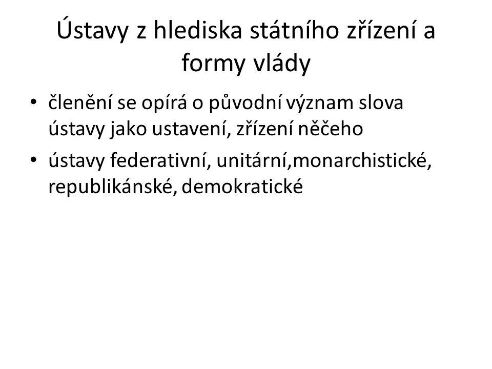 Ústavy z hlediska státního zřízení a formy vlády