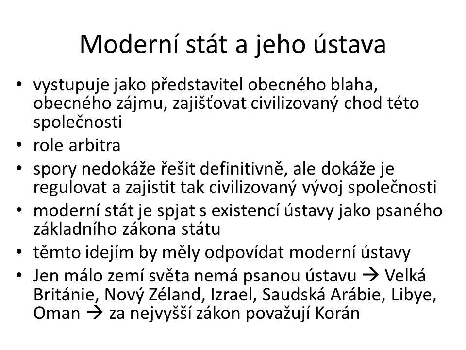 Moderní stát a jeho ústava