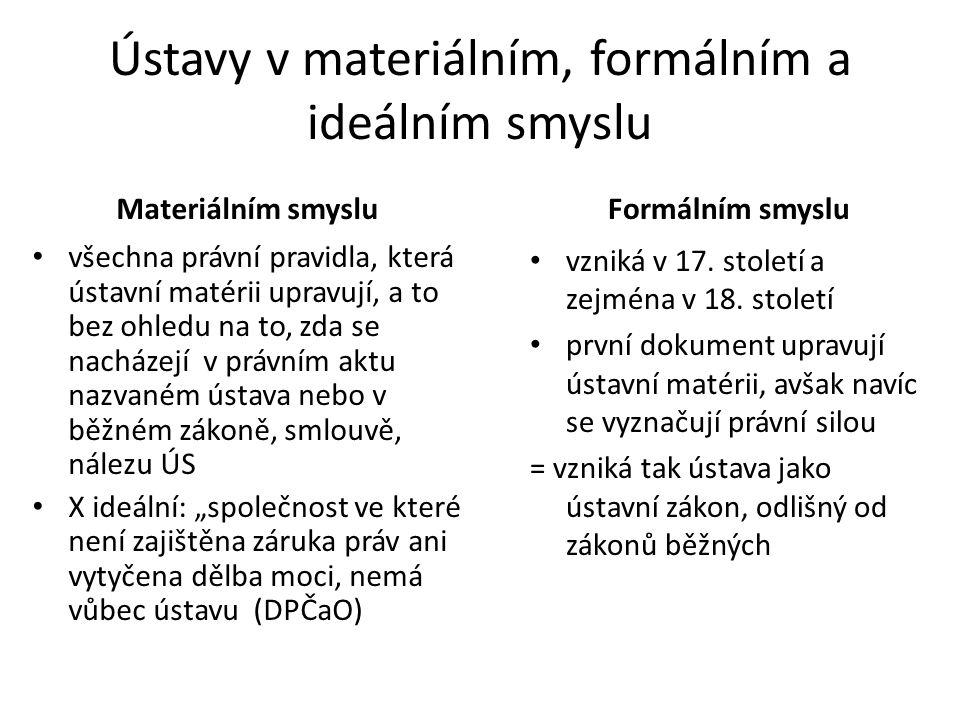 Ústavy v materiálním, formálním a ideálním smyslu