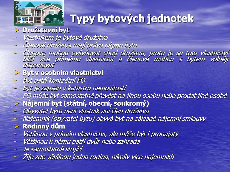 Typy bytových jednotek