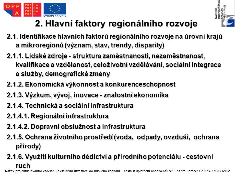 2. Hlavní faktory regionálního rozvoje