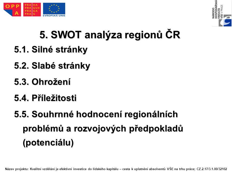 5. SWOT analýza regionů ČR