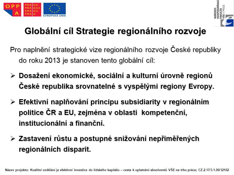 Globální cíl Strategie regionálního rozvoje