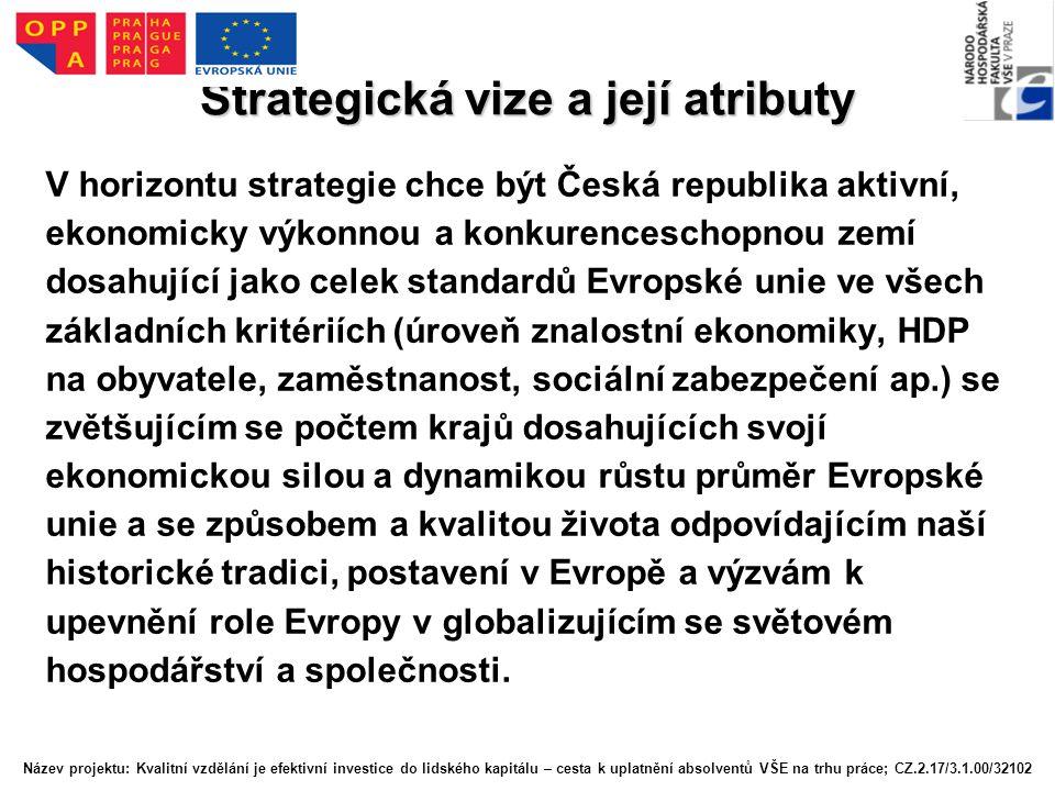 Strategická vize a její atributy