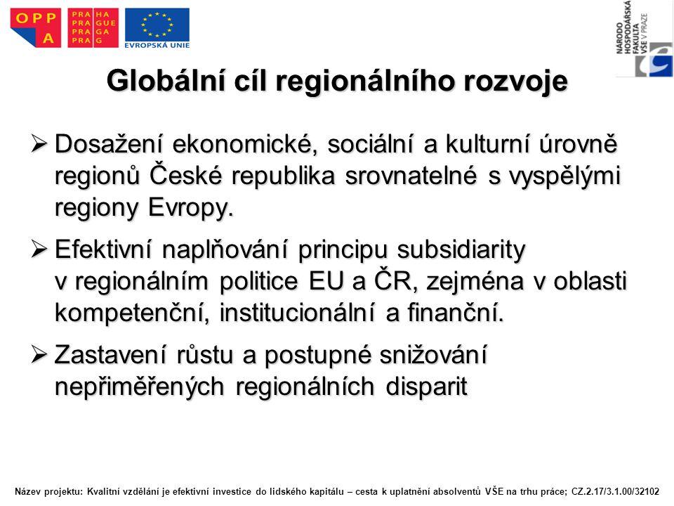 Globální cíl regionálního rozvoje